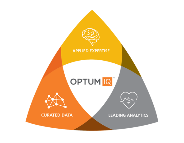 OptumIQ powers healthcare intelligence through curated data, leading analytics and applied expertise